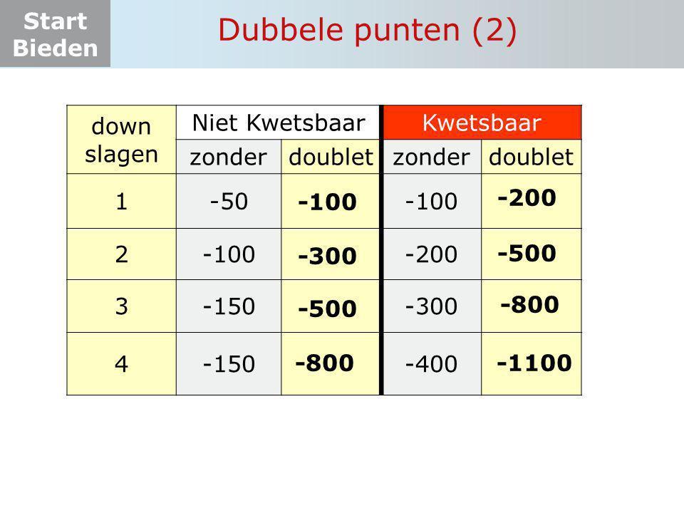 Dubbele punten (2) down slagen Niet Kwetsbaar Kwetsbaar zonder doublet