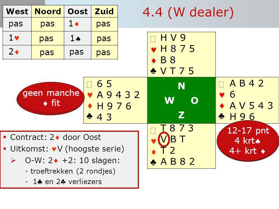 4.4 (W dealer) ª   ♣ N W O Z ª H V 9 H 8 7 5 B 8 V T 7 5 6 5