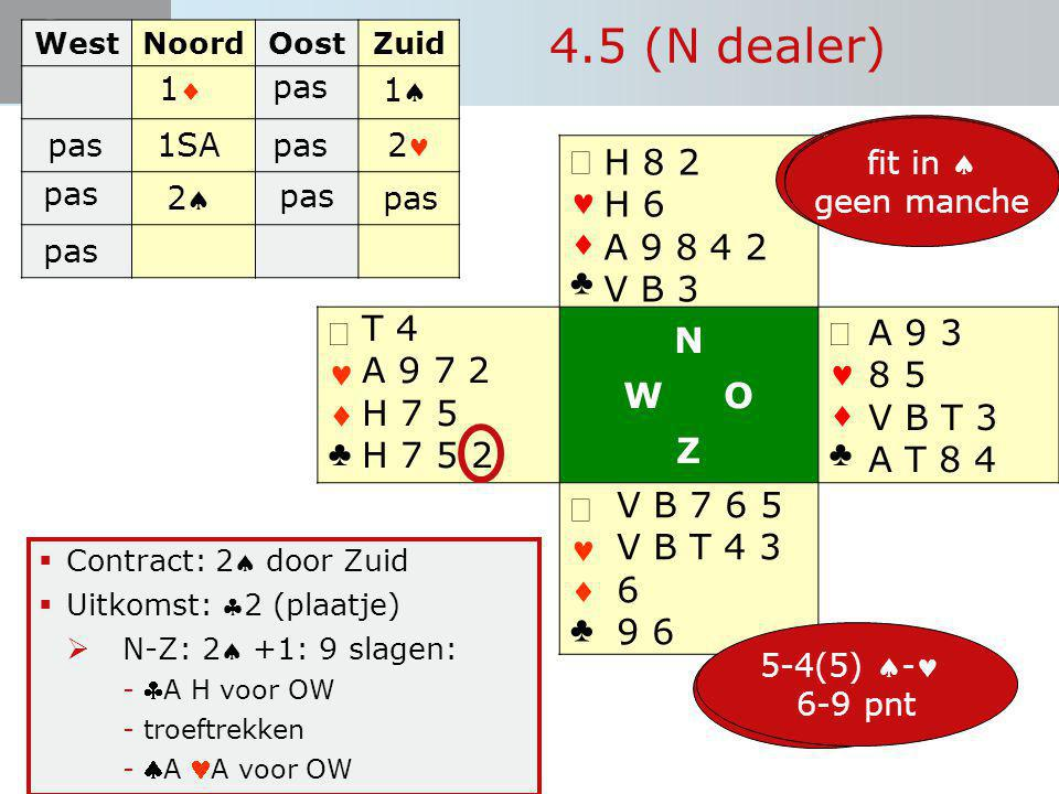 4.5 (N dealer) ª   ♣ N W O Z ª H 8 2 H 6 A 9 8 4 2 V B 3 T 4