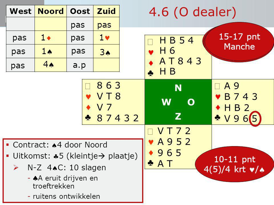 4.6 (O dealer) ª   ♣ N W O Z ª H B 5 4 H 6 A T 8 4 3 H B 8 6 3