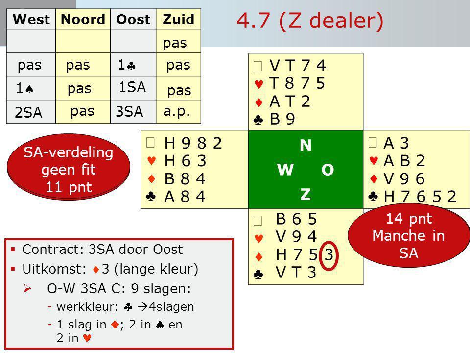 4.7 (Z dealer) ª   ♣ N W O Z ª V T 7 4 T 8 7 5 A T 2 B 9 H 9 8 2