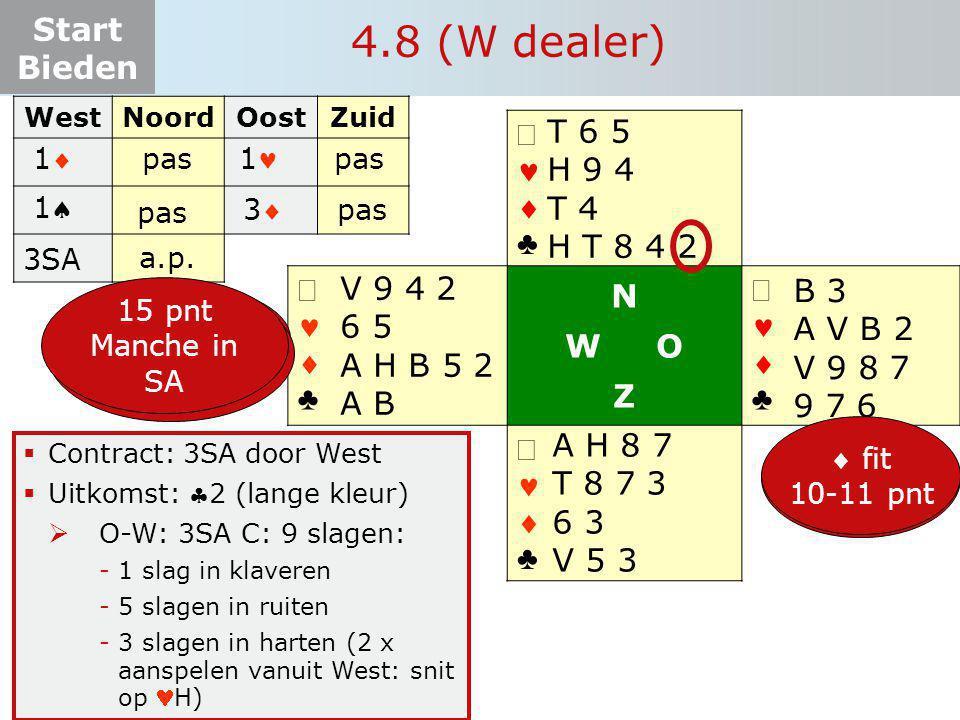 4.8 (W dealer) ª   ♣ N W O Z ª T 6 5 H 9 4 T 4 H T 8 4 2 V 9 4 2