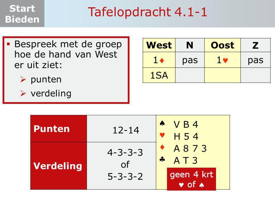 Tafelopdracht 4.1-1 Bespreek met de groep hoe de hand van West er uit ziet: punten. verdeling. West.