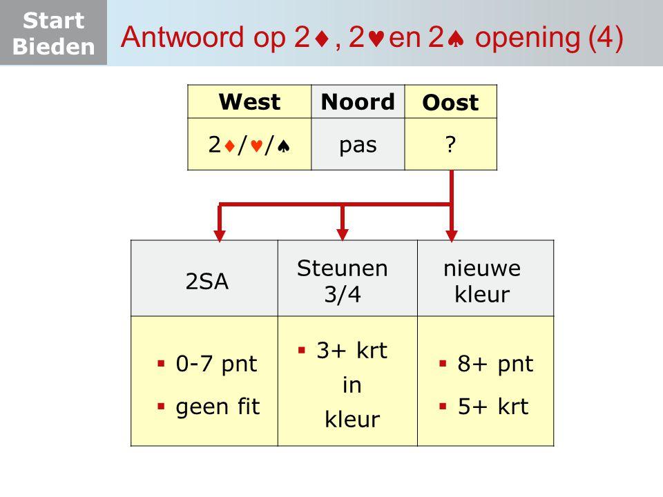 Antwoord op 2, 2en 2 opening (4)