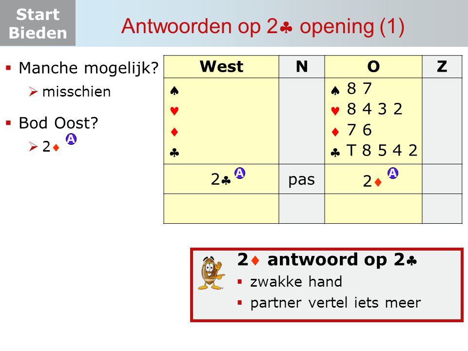 Antwoorden op 2 opening (1)