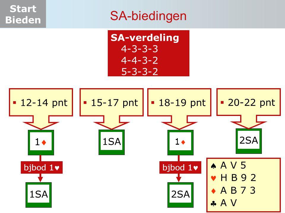 SA-biedingen SA-verdeling 4-3-3-3 4-4-3-2 5-3-3-2 12-14 pnt 15-17 pnt