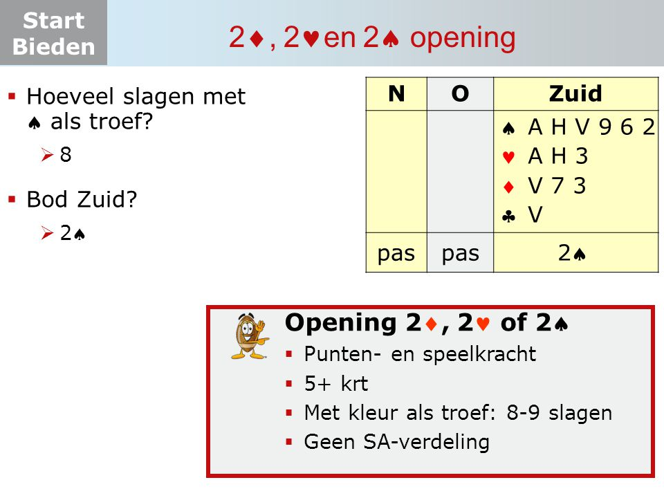 2, 2en 2 opening Opening 2, 2 of 2