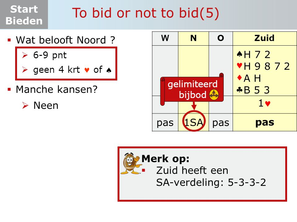 To bid or not to bid(5) Wat belooft Noord Manche kansen Neen   