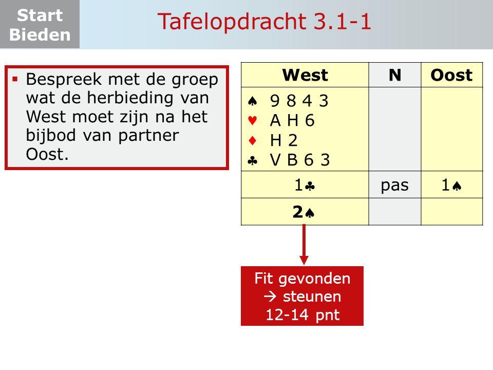 Tafelopdracht 3.1-1 West N Oost     1 pas 1