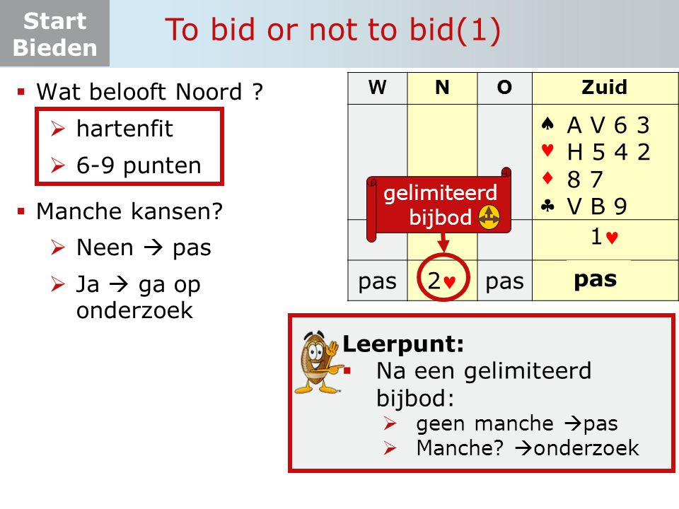 To bid or not to bid(1) Wat belooft Noord hartenfit 6-9 punten