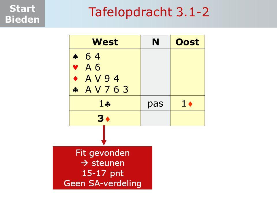 Tafelopdracht 3.1-2 West N Oost     1 pas 1 6 4 A 6 A V 9 4