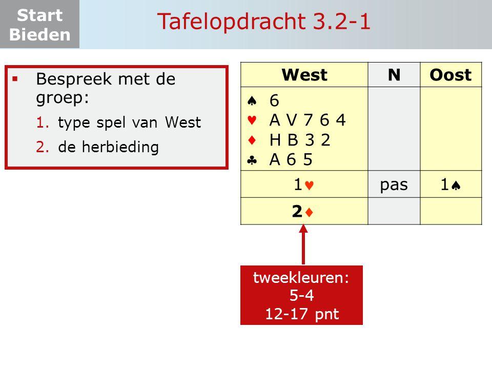 Tafelopdracht 3.2-1 West N Oost     1 pas 1