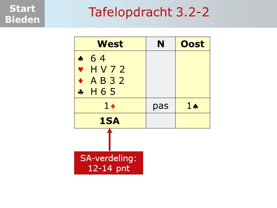 Tafelopdracht 3.2-2 West N Oost     1 pas 1 6 4 H V 7 2 A B 3 2