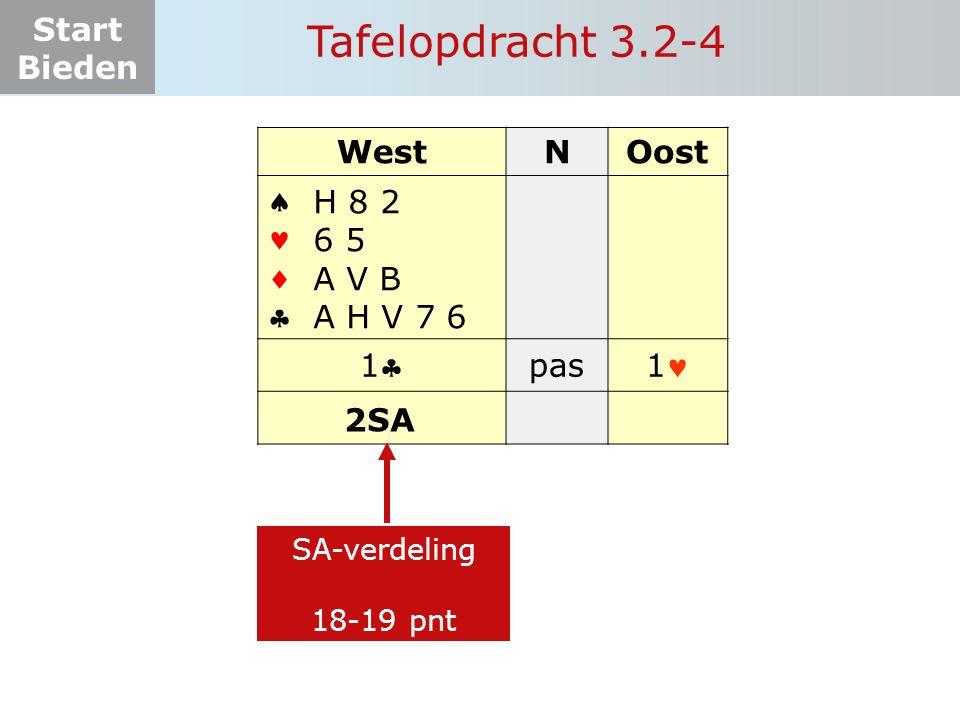 Tafelopdracht 3.2-4 West N Oost     1 pas 1 H 8 2 6 5 A V B