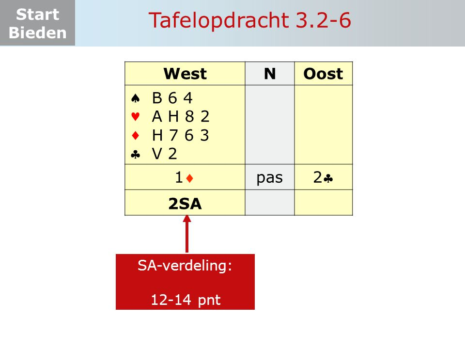 Tafelopdracht 3.2-6 West N Oost     1 pas 2 B 6 4 A H 8 2