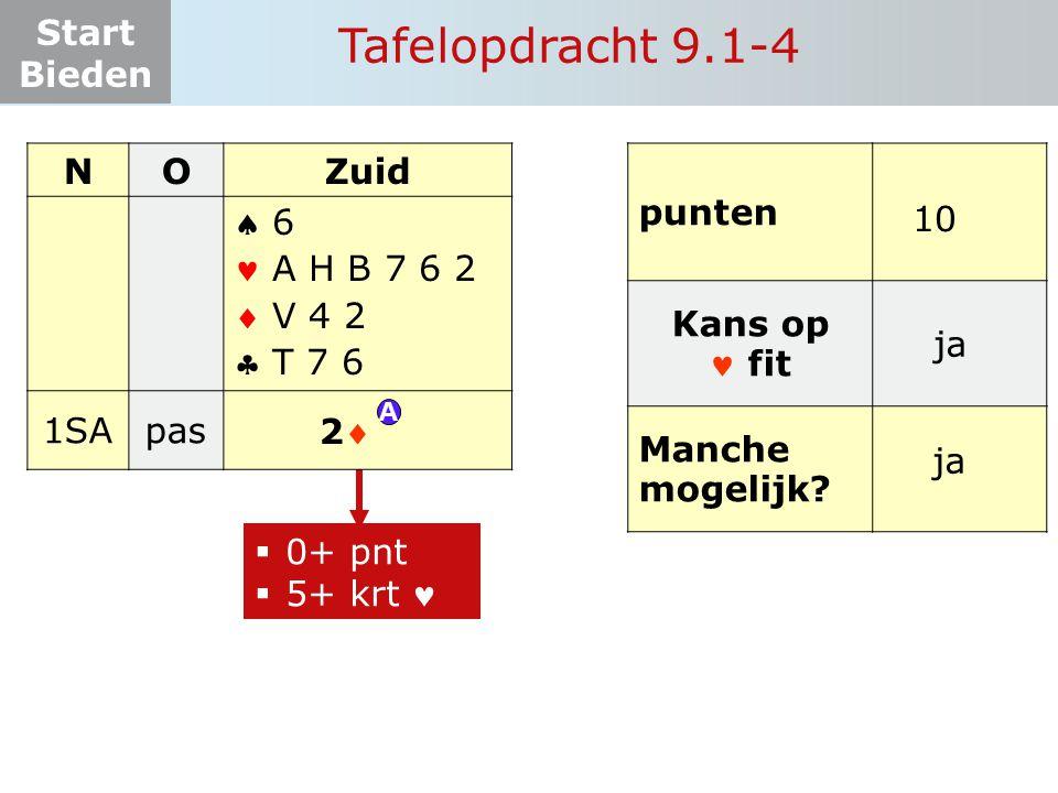 Tafelopdracht 9.1-4 N O Zuid     1SA pas punten Kans op  fit