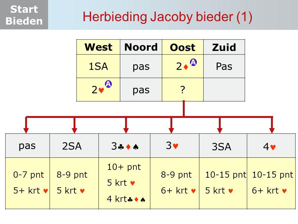 Herbieding Jacoby bieder (1)