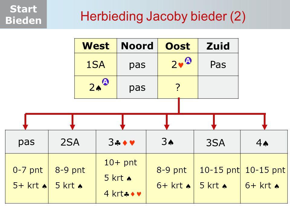 Herbieding Jacoby bieder (2)