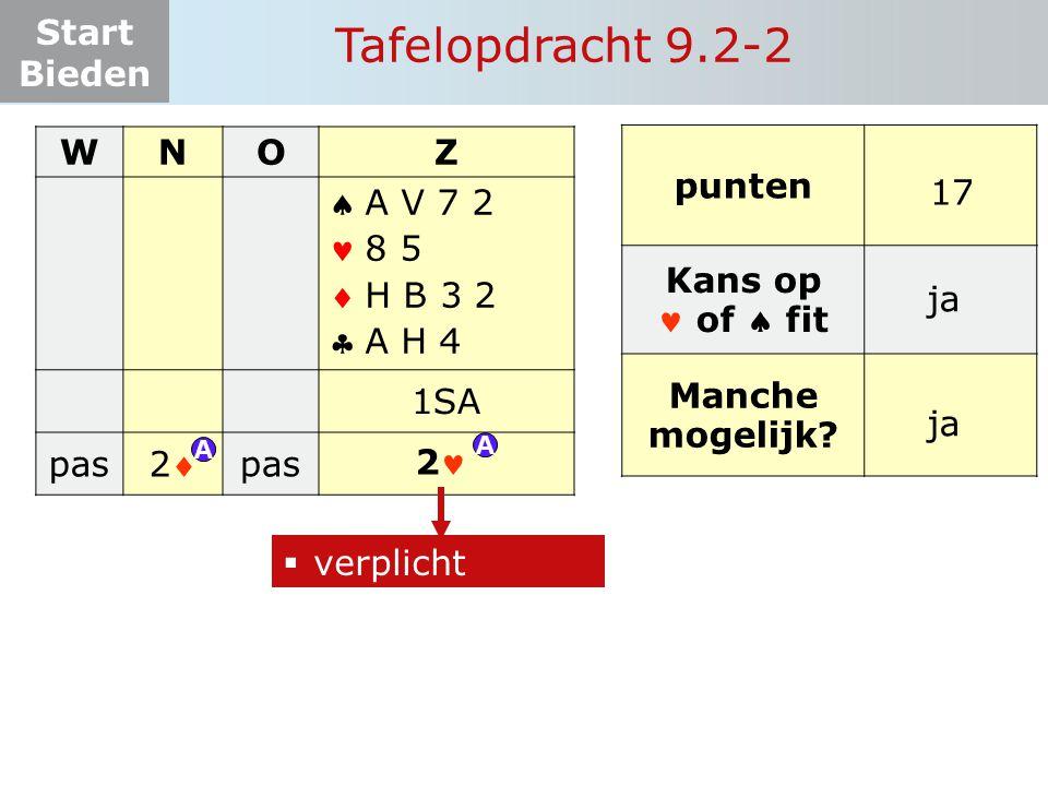 Tafelopdracht 9.2-2 W N O Z     1SA pas 2 punten