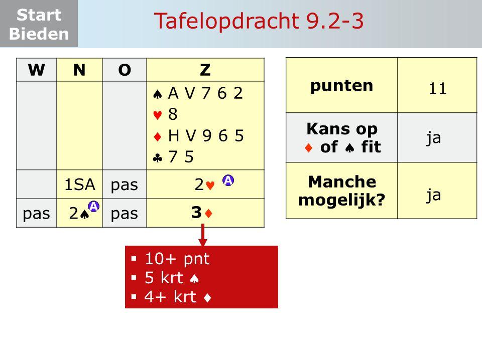 Tafelopdracht 9.2-3 W N O Z     1SA pas 2 2 punten