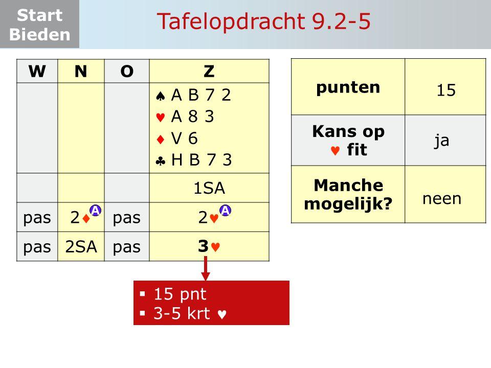 Tafelopdracht 9.2-5 W N O Z     1SA pas 2 2 2SA punten