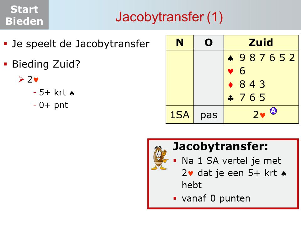 Jacobytransfer (1) Jacobytransfer: Je speelt de Jacobytransfer