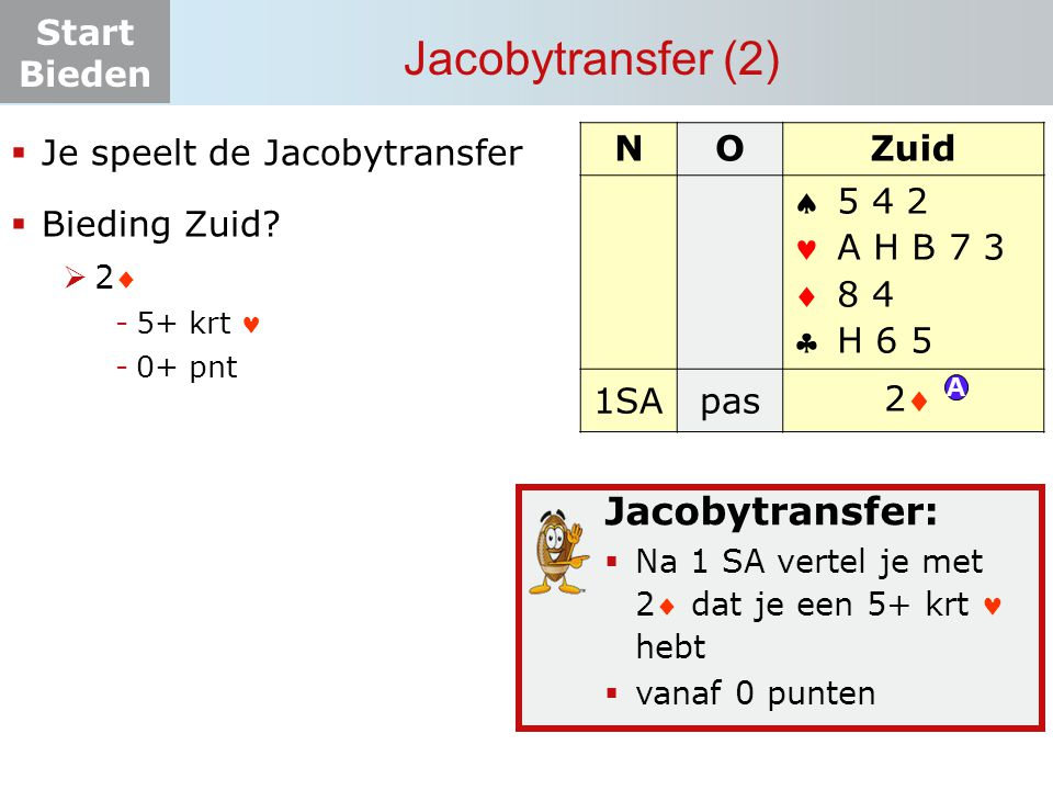 Jacobytransfer (2) Jacobytransfer: Je speelt de Jacobytransfer