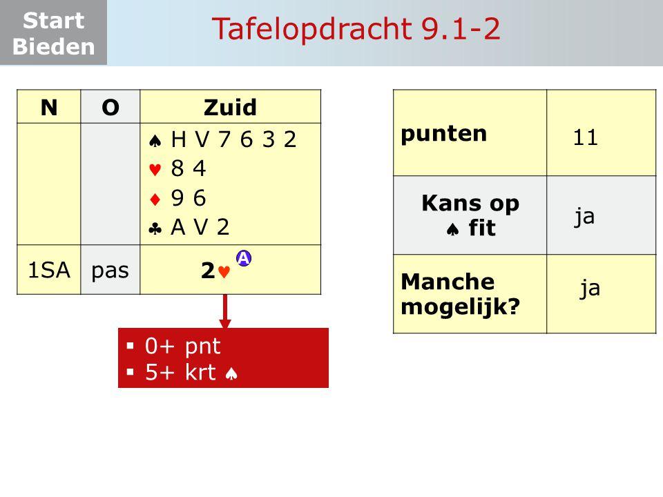 Tafelopdracht 9.1-2 N O Zuid     1SA pas punten Kans op  fit
