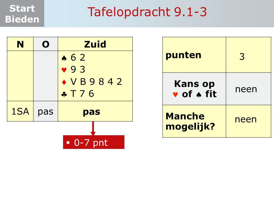 Tafelopdracht 9.1-3 N O Zuid     1SA pas punten