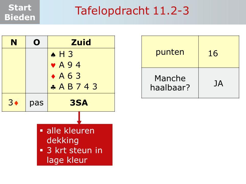 Tafelopdracht 11.2-3 N O Zuid     3 pas punten Manche haalbaar