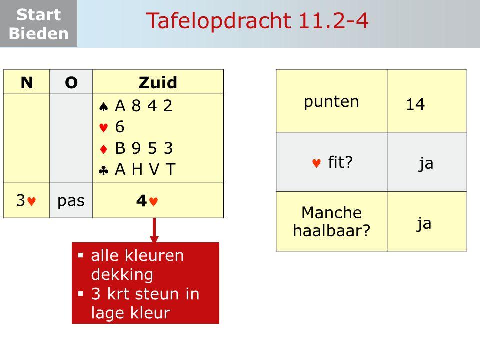 Tafelopdracht 11.2-4 N O Zuid     3 pas punten  fit