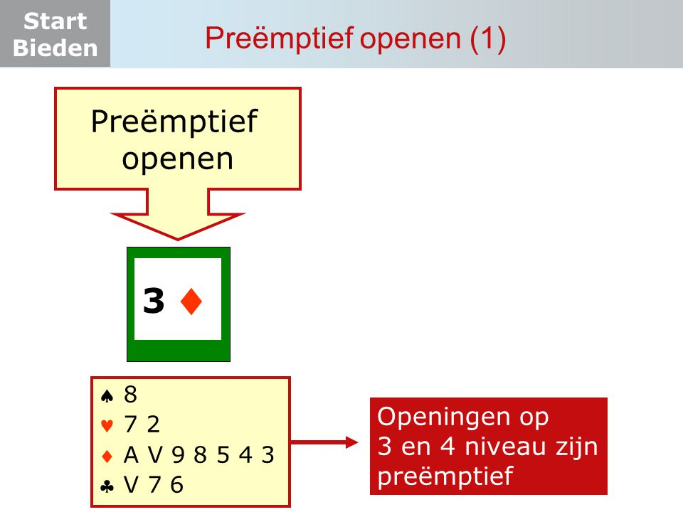  3…. Preëmptief openen (1) Preëmptief openen Openingen op