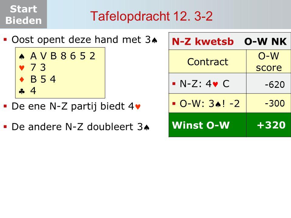 Tafelopdracht 12. 3-2 N-Z kwetsb O-W NK O-W score Contract