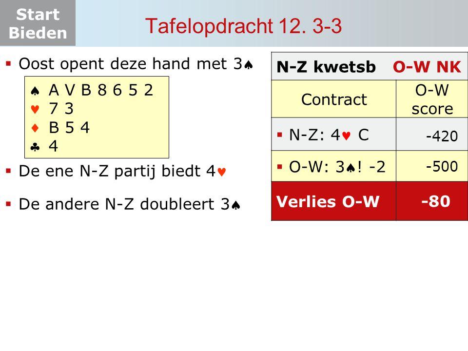 Tafelopdracht 12. 3-3 N-Z kwetsb O-W NK O-W score Contract