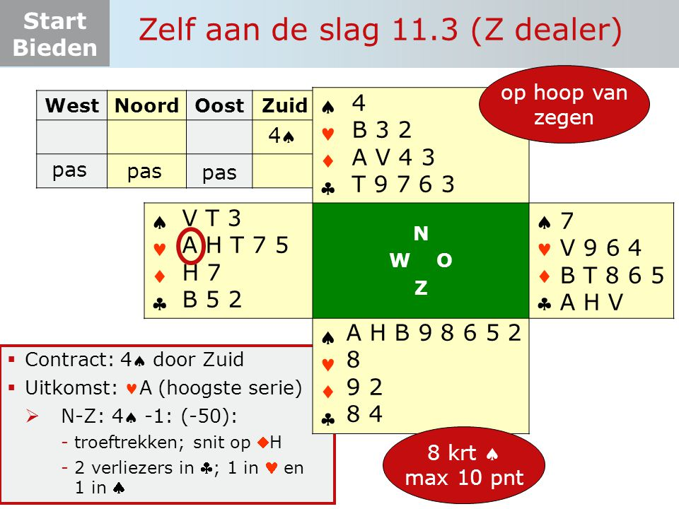 Zelf aan de slag 11.3 (Z dealer)