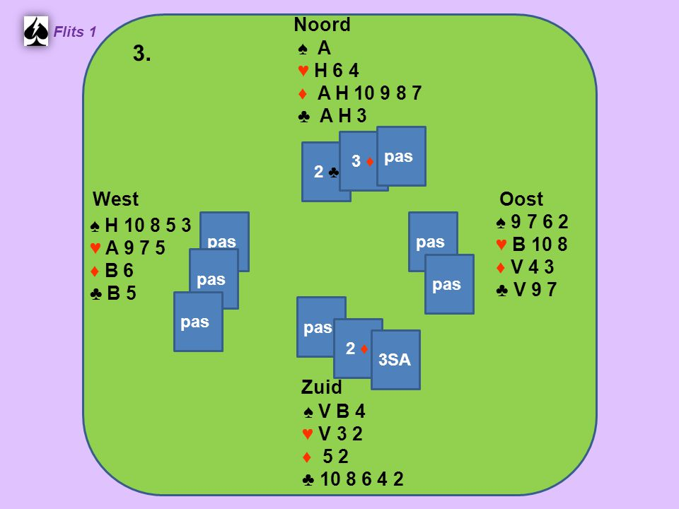 West Noord 3. Zuid ♠ A ♥ H 6 4 ♦ A H 10 9 8 7 ♣ A H 3 ♠ 9 7 6 2