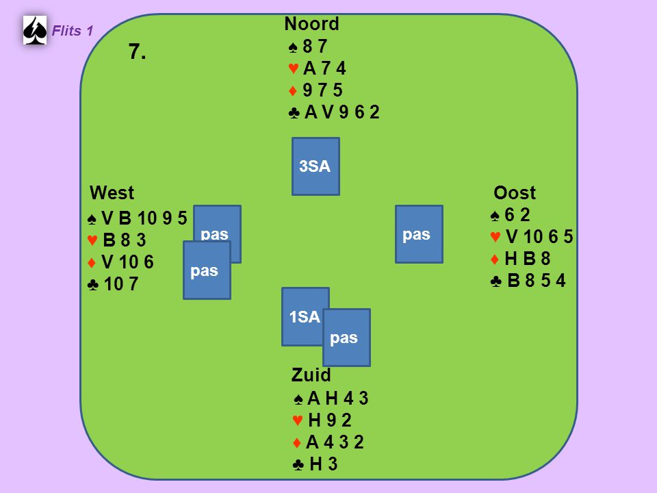 West Noord 7. Zuid ♠ 8 7 ♥ A 7 4 ♦ 9 7 5 ♣ A V 9 6 2 ♠ 6 2