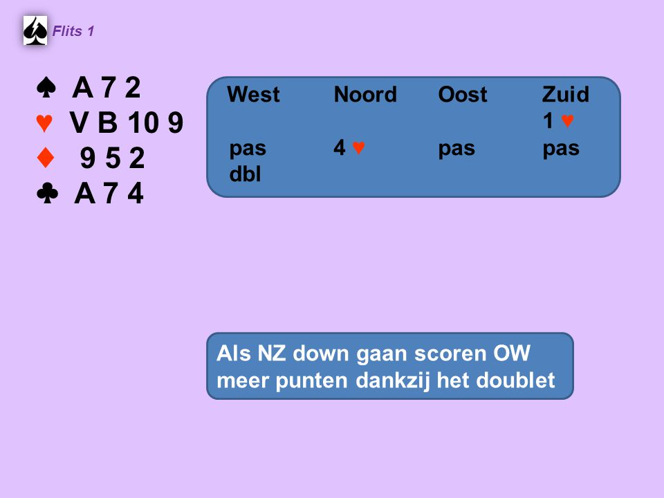 ♠ A 7 2 ♥ V B 10 9 ♦ 9 5 2 ♣ A 7 4 West Noord Oost Zuid 1 ♥