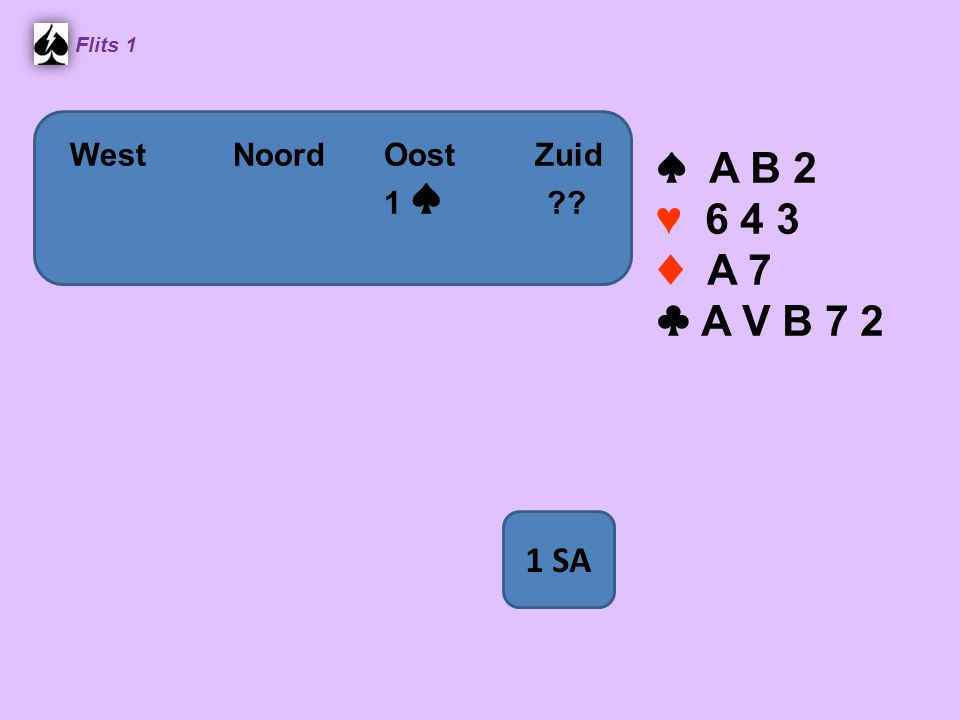 ♠ A B 2 ♥ 6 4 3 ♦ A 7 ♣ A V B 7 2 1 SA West Noord Oost Zuid 1 ♠