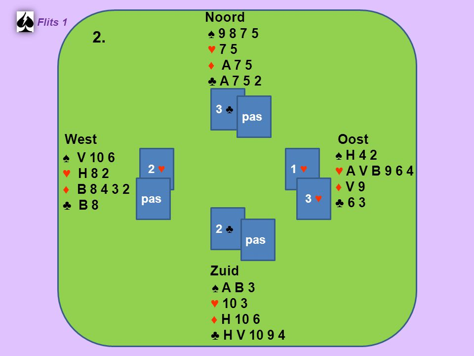 West Noord 2. Zuid ♠ 9 8 7 5 ♥ 7 5 ♦ A 7 5 ♣ A 7 5 2 ♠ H 4 2 ♠ V 10 6