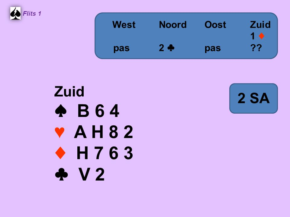 ♠ B 6 4 ♥ A H 8 2 ♦ H 7 6 3 ♣ V 2 Zuid 2 SA West Noord Oost Zuid