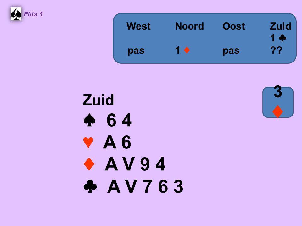 ♠ 6 4 ♥ A 6 ♦ A V 9 4 ♣ A V 7 6 3 3 ♦ Zuid West Noord Oost Zuid