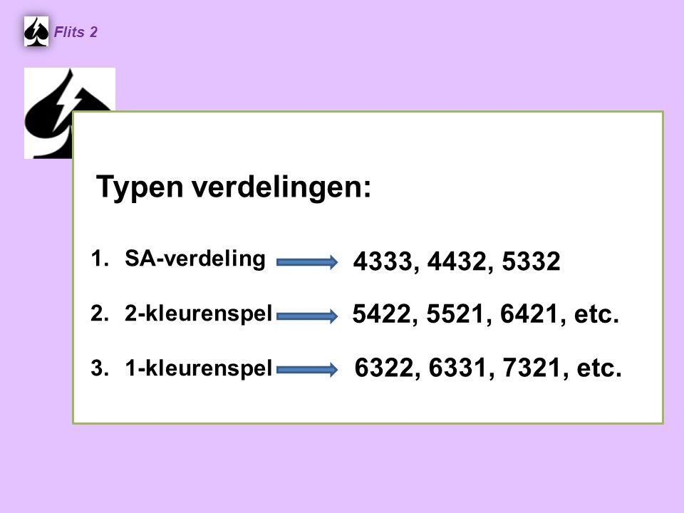 Typen verdelingen: 4333, 4432, 5332 5422, 5521, 6421, etc.