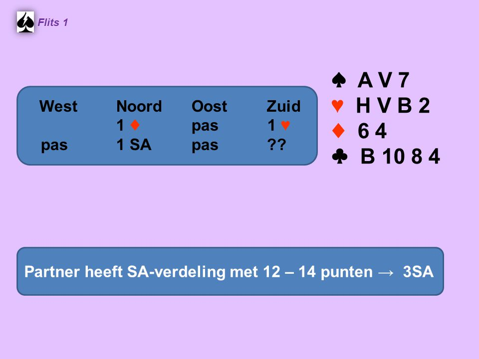 ♠ A V 7 ♥ H V B 2 ♦ 6 4 ♣ B 10 8 4 West Noord Oost Zuid