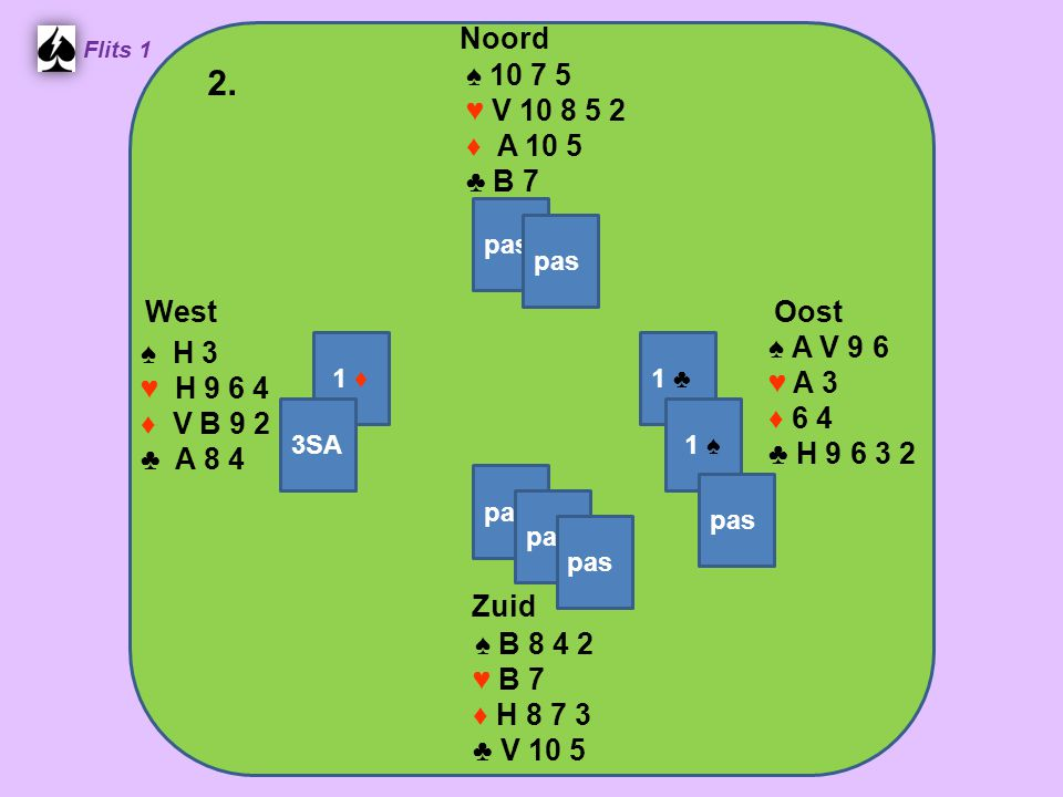 West Noord 2. Zuid ♠ 10 7 5 ♥ V 10 8 5 2 ♦ A 10 5 ♣ B 7 ♠ A V 9 6