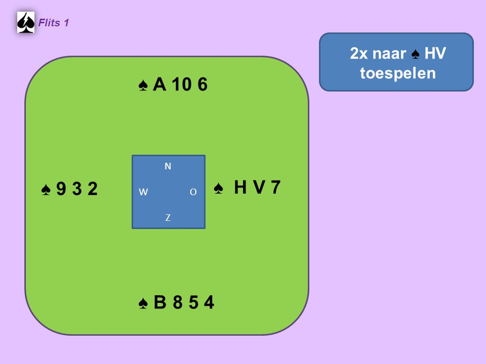 ♠ A 10 6 ♠ 9 3 2 ♠ H V 7 ♠ B 8 5 4 2x naar ♠ HV toespelen Flits 1 N
