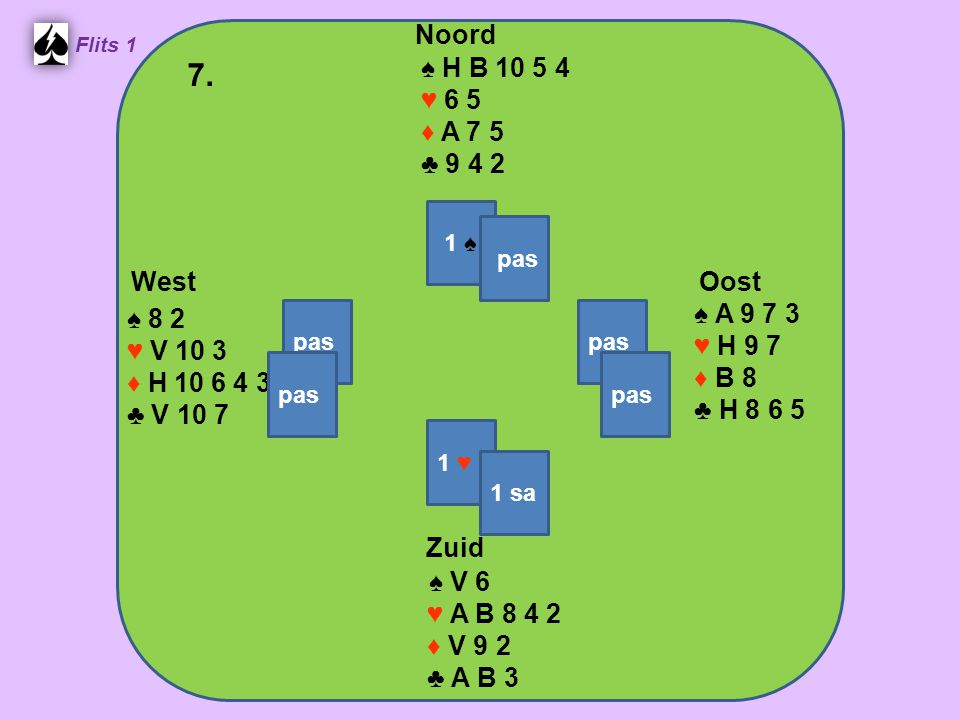 West Noord 7. Zuid ♠ H B 10 5 4 ♥ 6 5 ♦ A 7 5 ♣ 9 4 2 ♠ A 9 7 3 ♠ 8 2