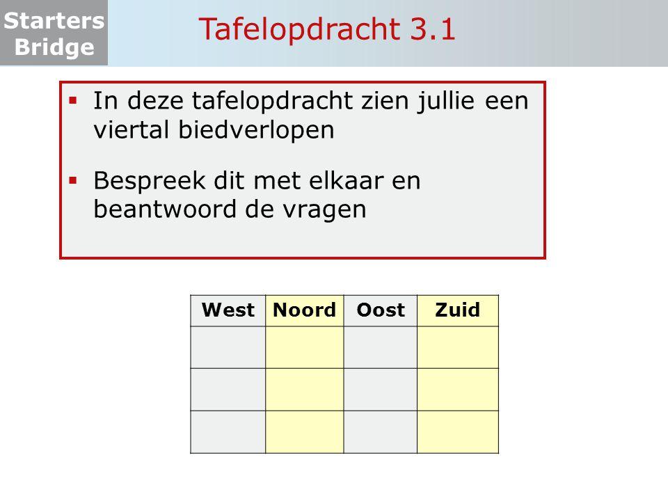 Tafelopdracht 3.1 In deze tafelopdracht zien jullie een viertal biedverlopen. Bespreek dit met elkaar en beantwoord de vragen.