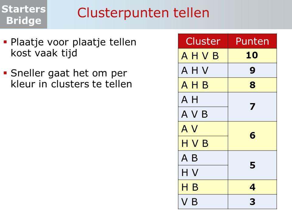 Clusterpunten tellen Plaatje voor plaatje tellen kost vaak tijd