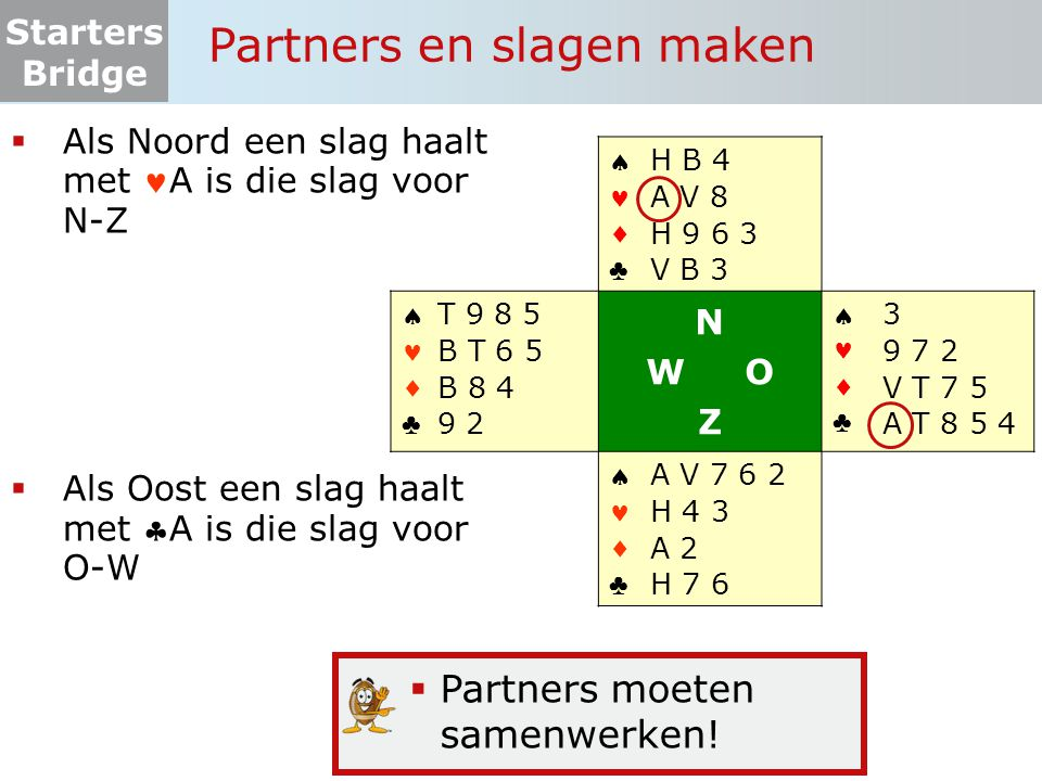 Partners en slagen maken